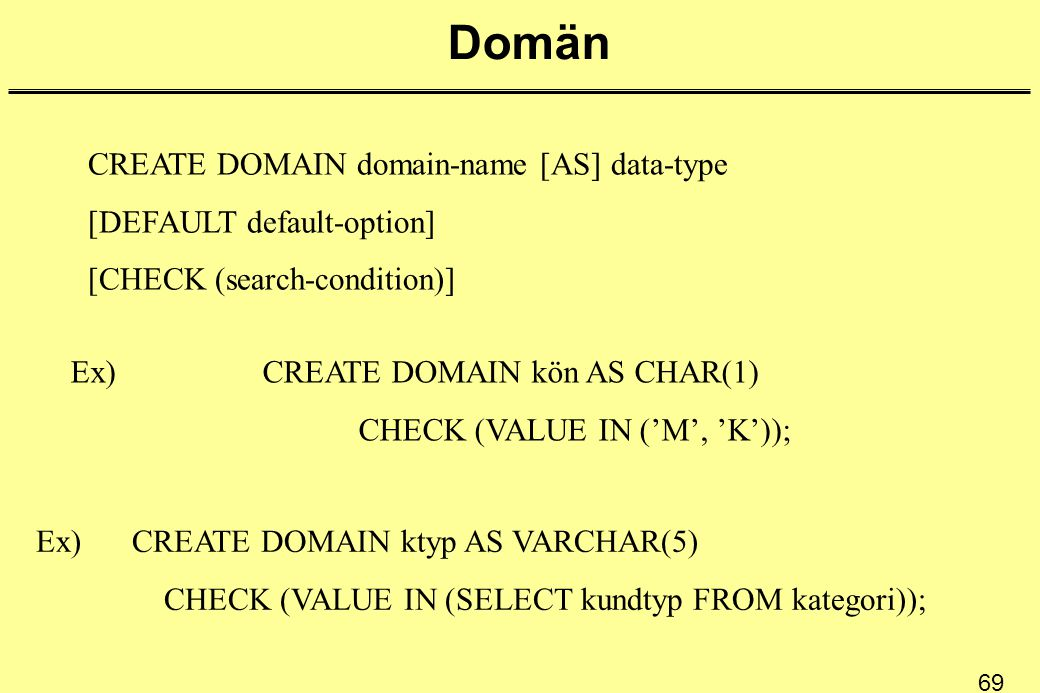 Domän CREATE DOMAIN domain-name [AS] data-type
